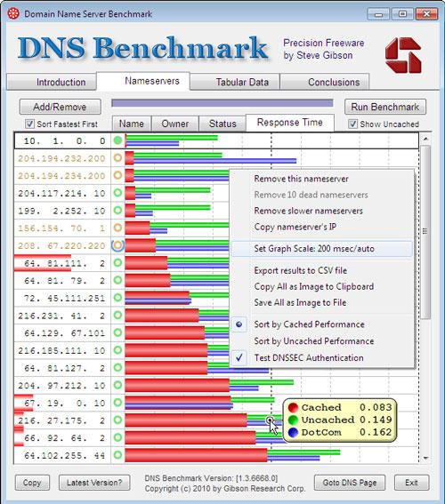 grc dns benchmark