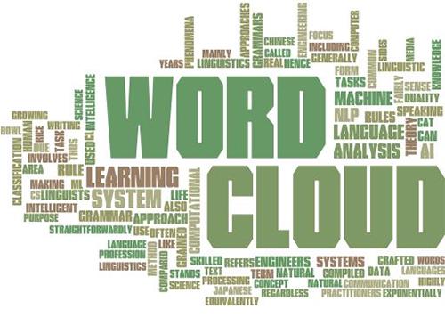 Microsoft Add In Word Cloud