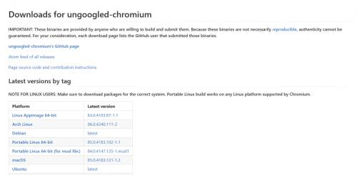 Downloads for ungoogled-chromium