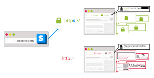 best-google-chrome-extensions-https-everywhere