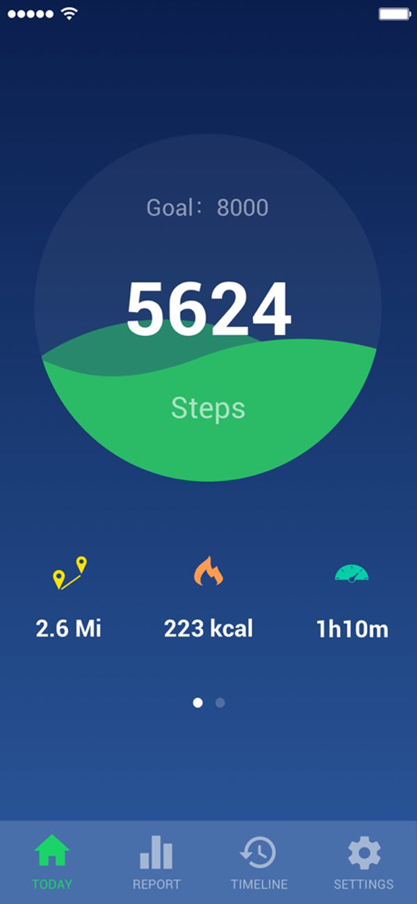 best-pedometer-apps-android-iphone-pedometer-step-counter