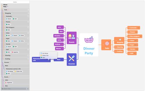 best-time-management-tools-apps-mindnode