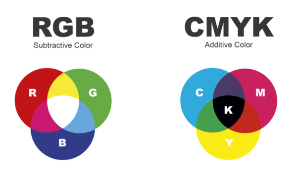 convert-pdf-rgb-cmyk-adobe-acrobat-fig-2