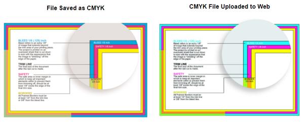 convert-pdf-rgb-cmyk-adobe-acrobat-fig-3