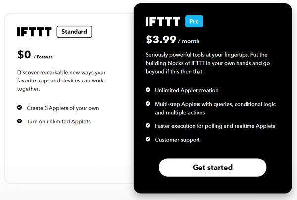 best-ifttt-applets-automate-online-routine-premium-and-regular-plans
